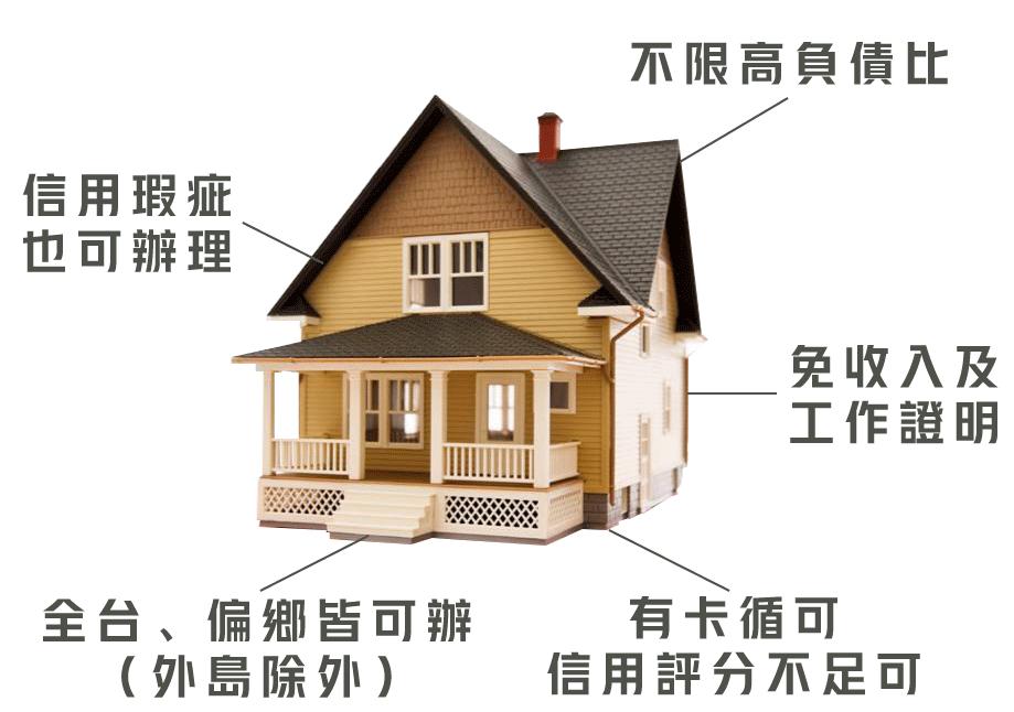 好奇貸-二胎房貸優勢條件分析